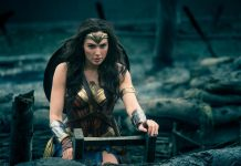 Wonder Woman 2017 box office